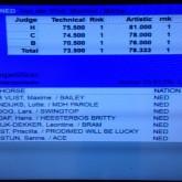 Maxime-van-der-Vlist-Bailey-Negro-IndoorBrabant2014-Scorebordd